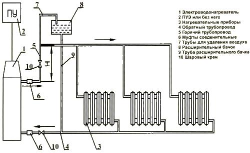 Котёл отопления электрический своими руками чертежи 2